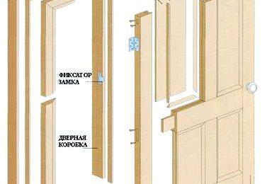 Составные части межкомнатной двери