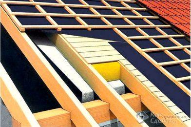 Как сделать гидроизоляцию крыши?